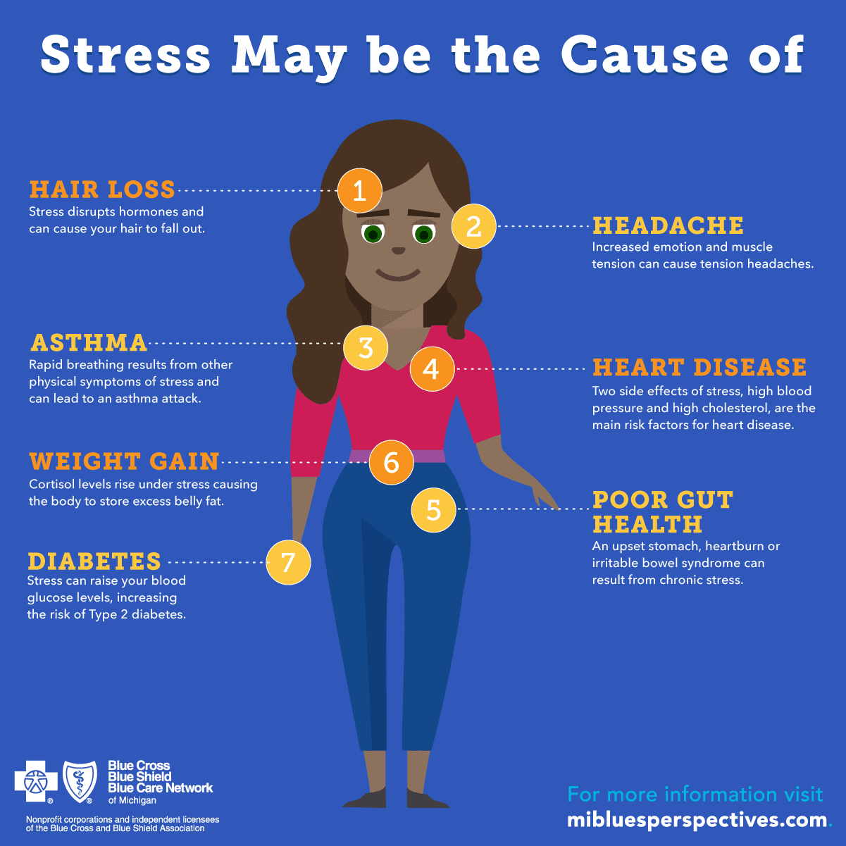 physical symptoms of stress, stress symptoms, stress signs, stress signals
