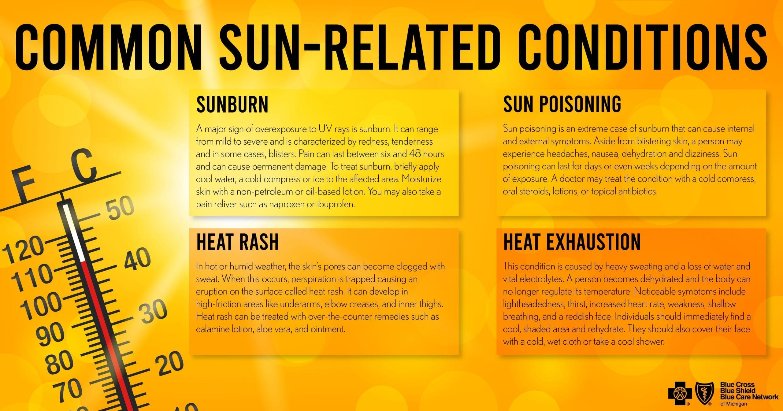 Infographic explaining sun-related conditions